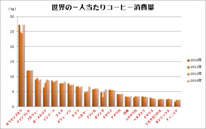 coffee_ranking