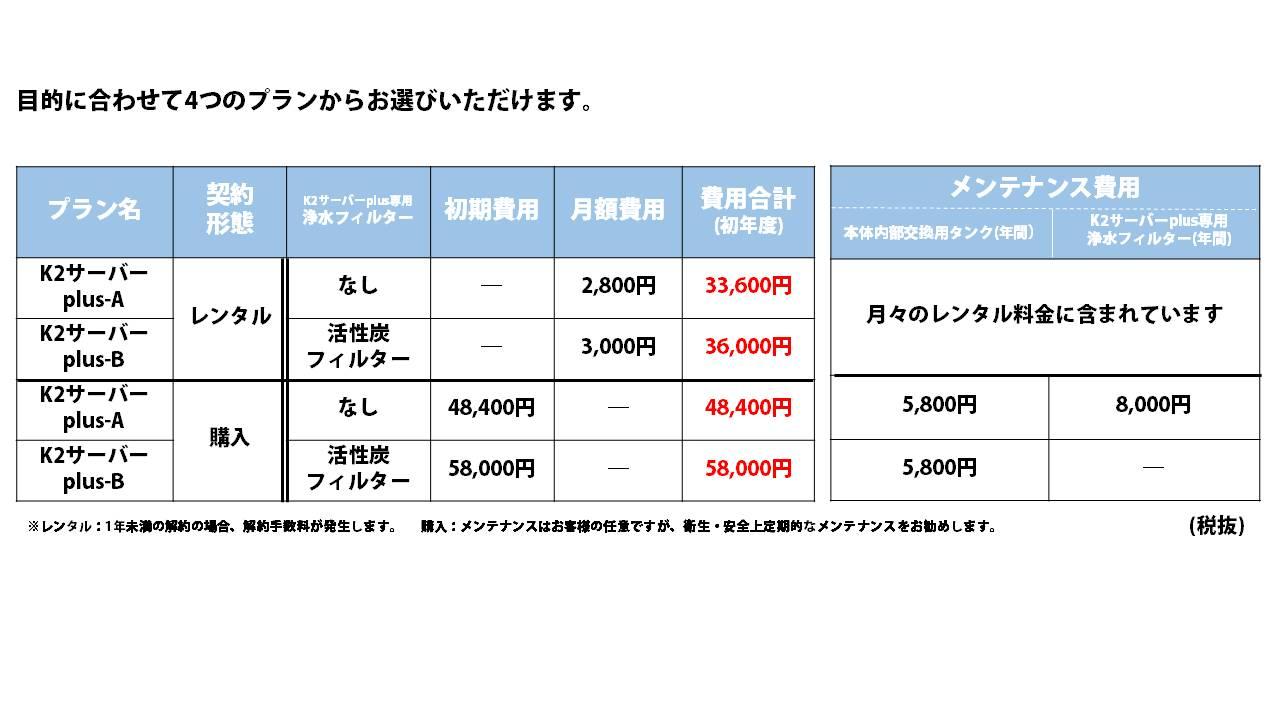 K2サーバーplus料金表